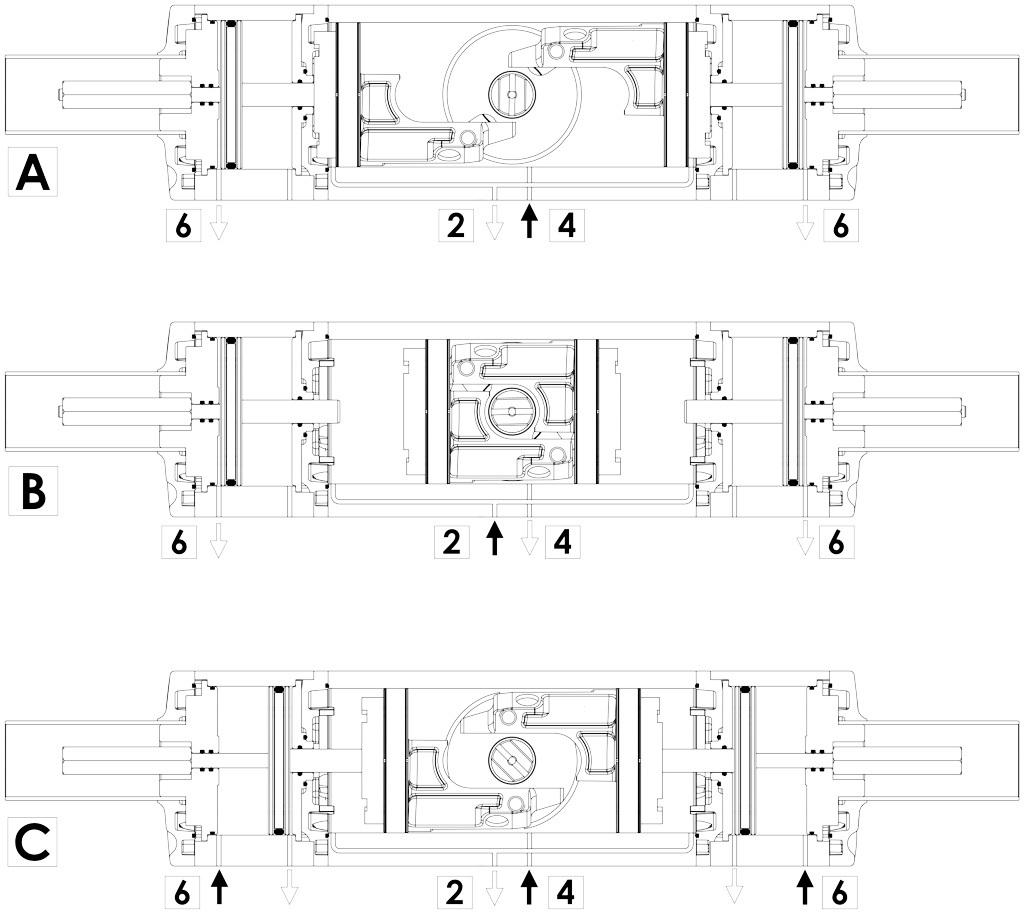 铝制GDD型计量给料气动执行器 - 规格 -