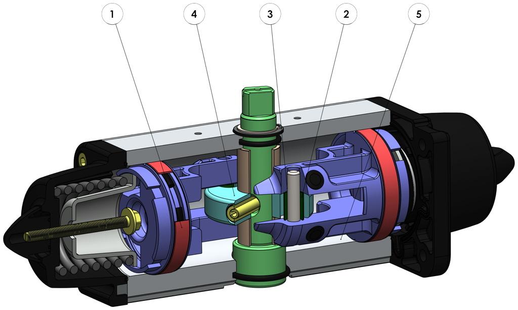 A105碳钢材质GS单效气动执行器 - 优点 -