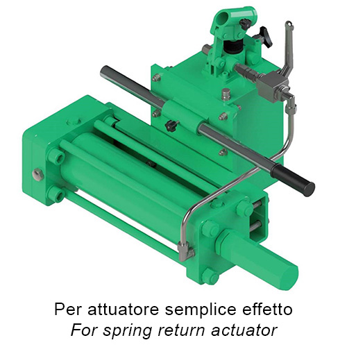 GS单效重载碳钢气动执行器 - 附件 - 液压紧急手动控制装置