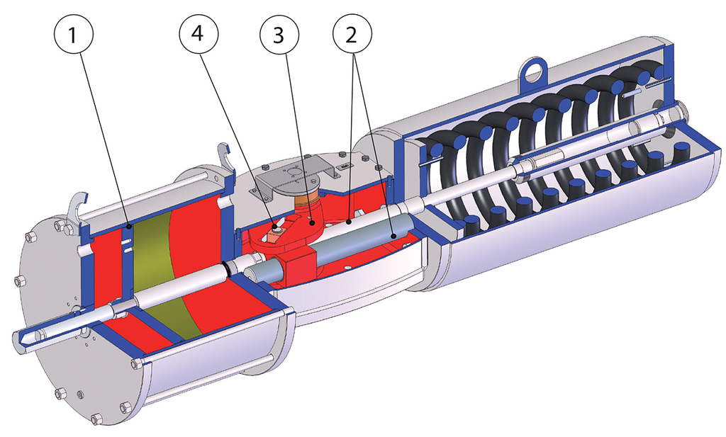 GS单效重载碳钢气动执行器 - 优点 -