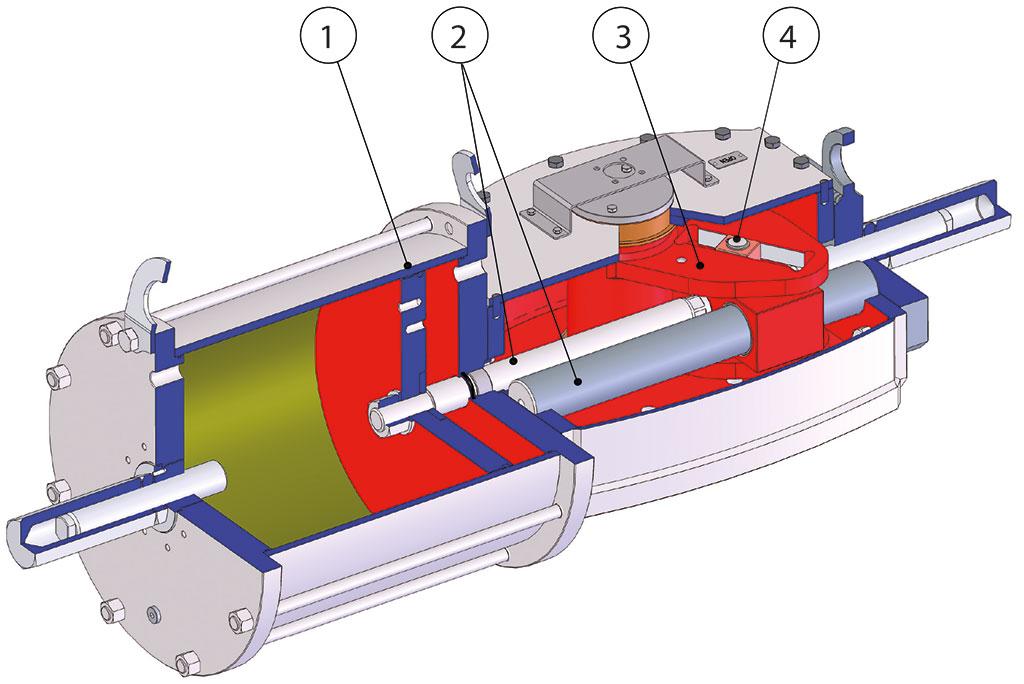 碳钢材质GD型重载荷双效气动执行器 - 优点 -