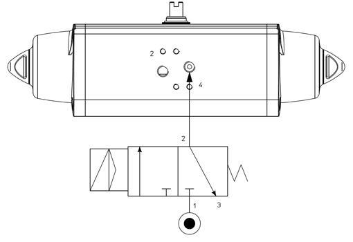 GS型铝制单效气动执行器 - 规格 -