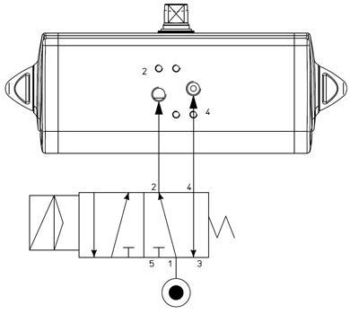 GD双效铝制气动执行器 - 规格 -