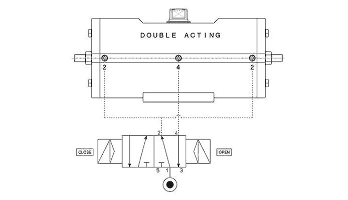 失蜡法CF8M不锈钢材质GD型双效气动执行器 - 规格 -