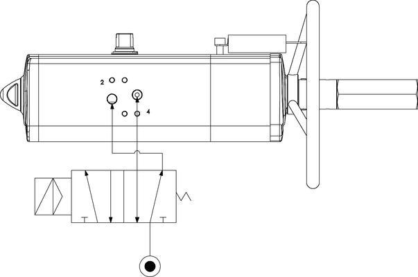 集成手动操纵装置的GDV型双效气动执行器 - 规格 -