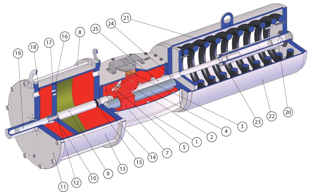 GS单效重载碳钢气动执行器 - 物料 -
