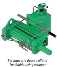 碳钢材质GD型重载荷双效气动执行器 - 附件 - 液压紧急手动控制装置