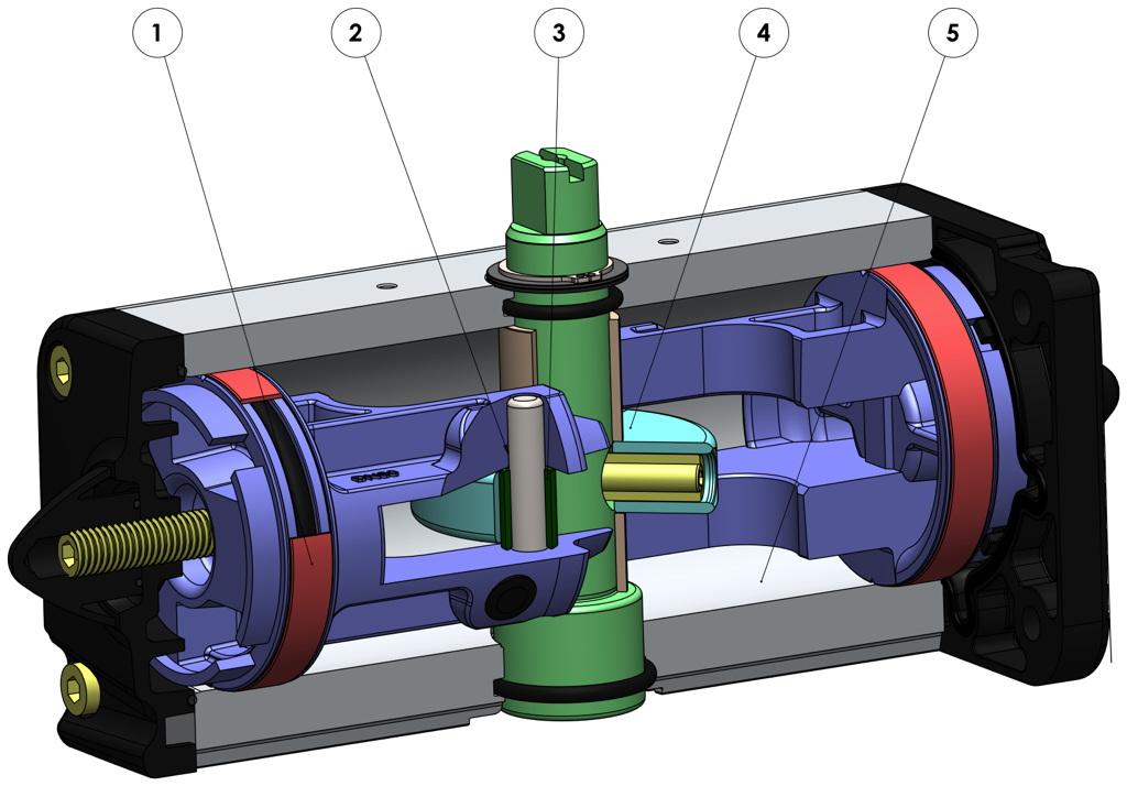失蜡法CF8M不锈钢材质GD型双效气动执行器 - 优点 -